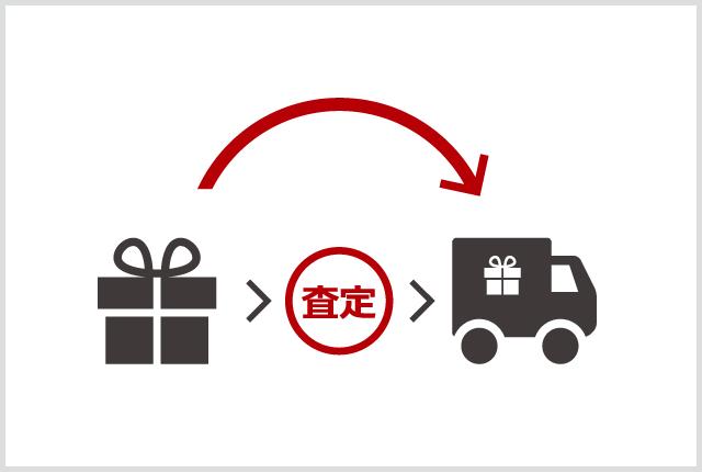 商品を発送